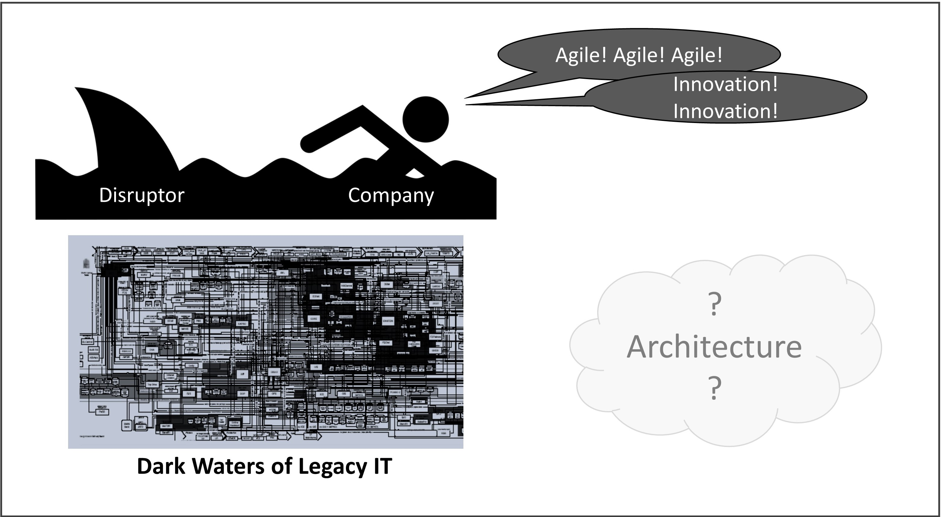 "AT#10: Technical Debt – the ignored Killer of ""Agile"" Enterprises"