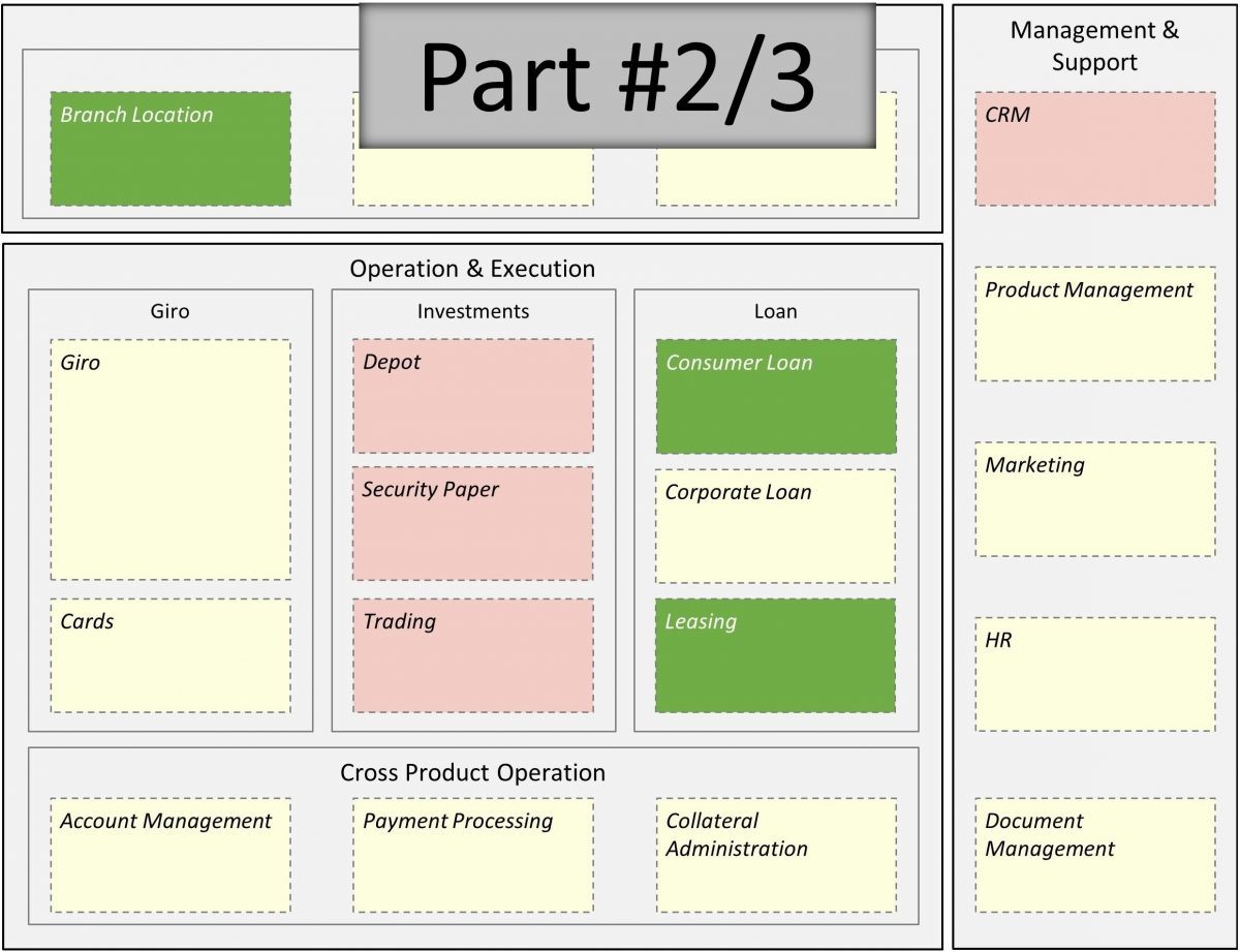 AT#25: Capability Modeling Crash Course Part 2