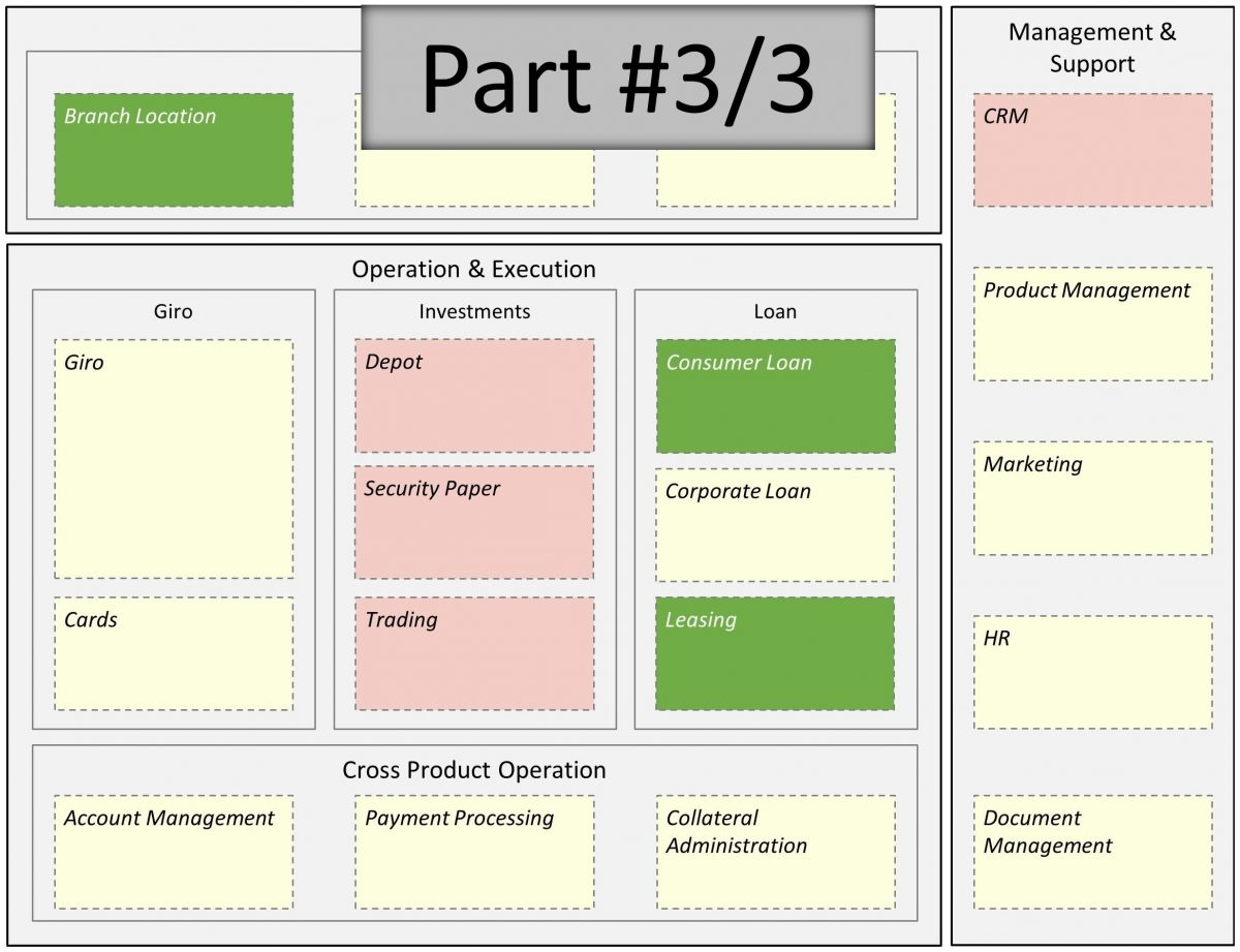 AT#26: Capability Modeling Crash Course Part 3